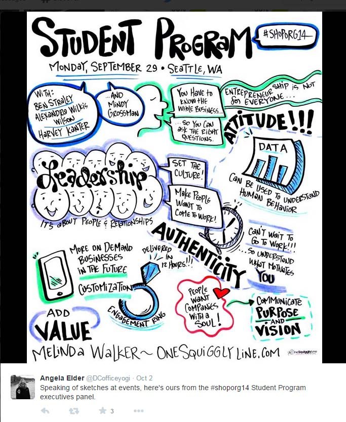 Shop.Org Twitter Screenshot of Live Graphic Recording