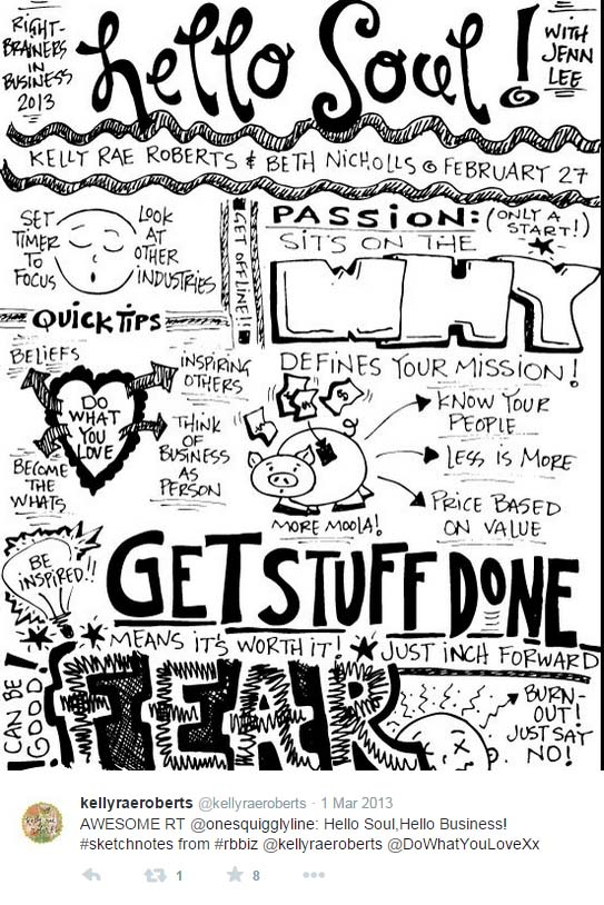 Right-Brainers in Business Video Summit Sketchnotes Twitter Screenshot