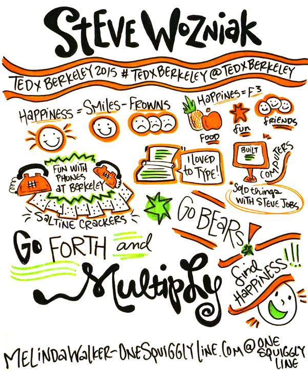 GraphicRecording_TEDxBerkeley_2015_SteveWozniak_MelindaWalker_OneSquigglyLine