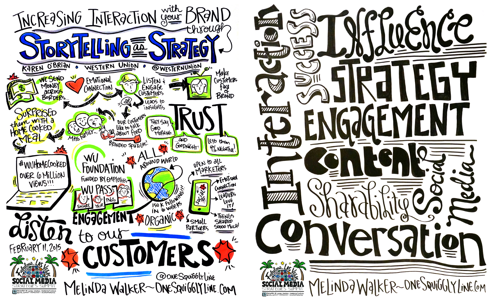 Live Illustrated Visual Notes (Graphic Recording): Social Media Strategies Summit — Vegas