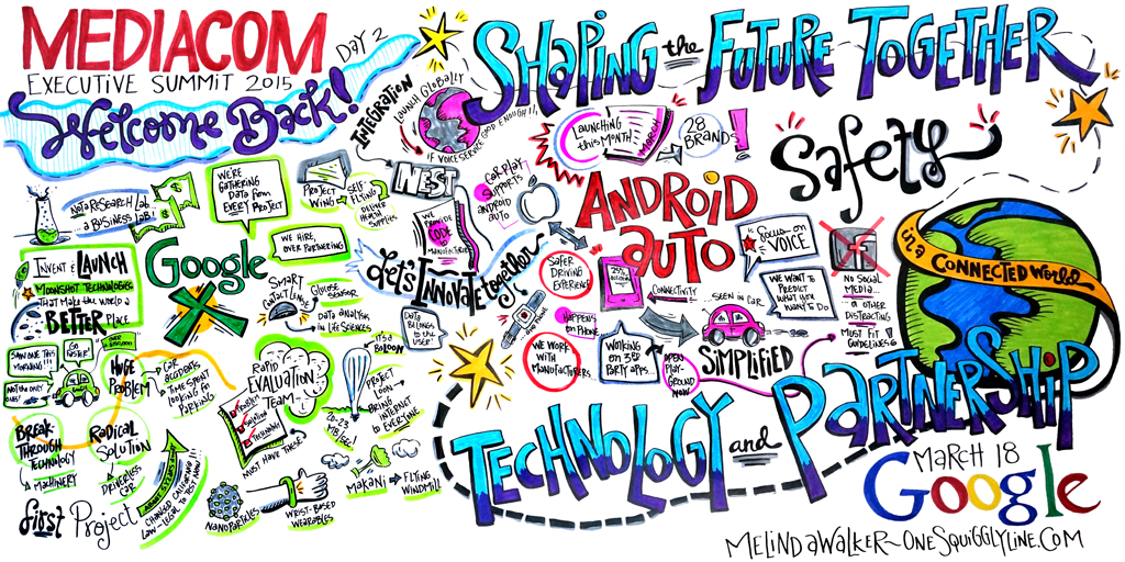 Live Illustrated Visual Notes (Graphic Recording): MediaCom Executive Summit at Google HQ