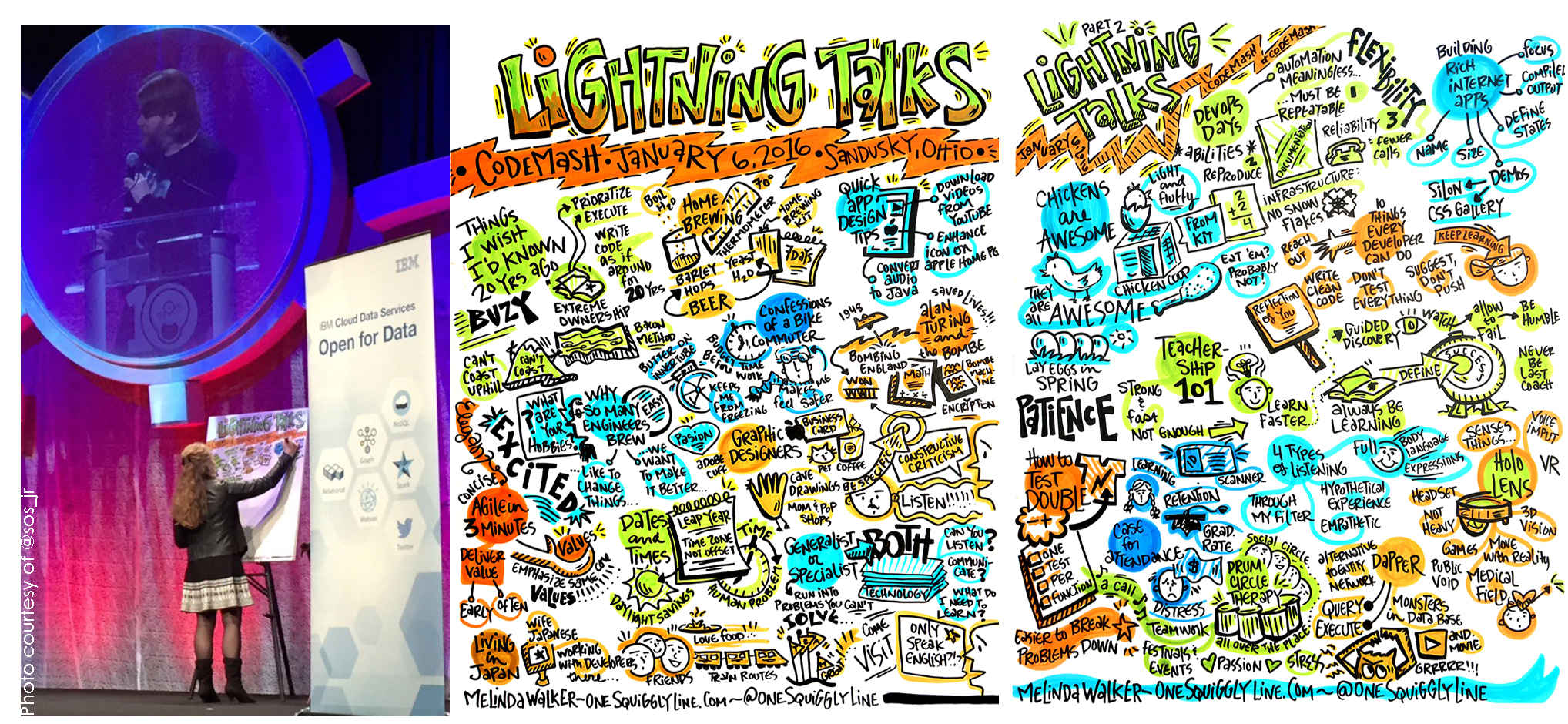 Live Illustrated Visual Notes (Graphic Recording): CodeMash 2016 — Ohio