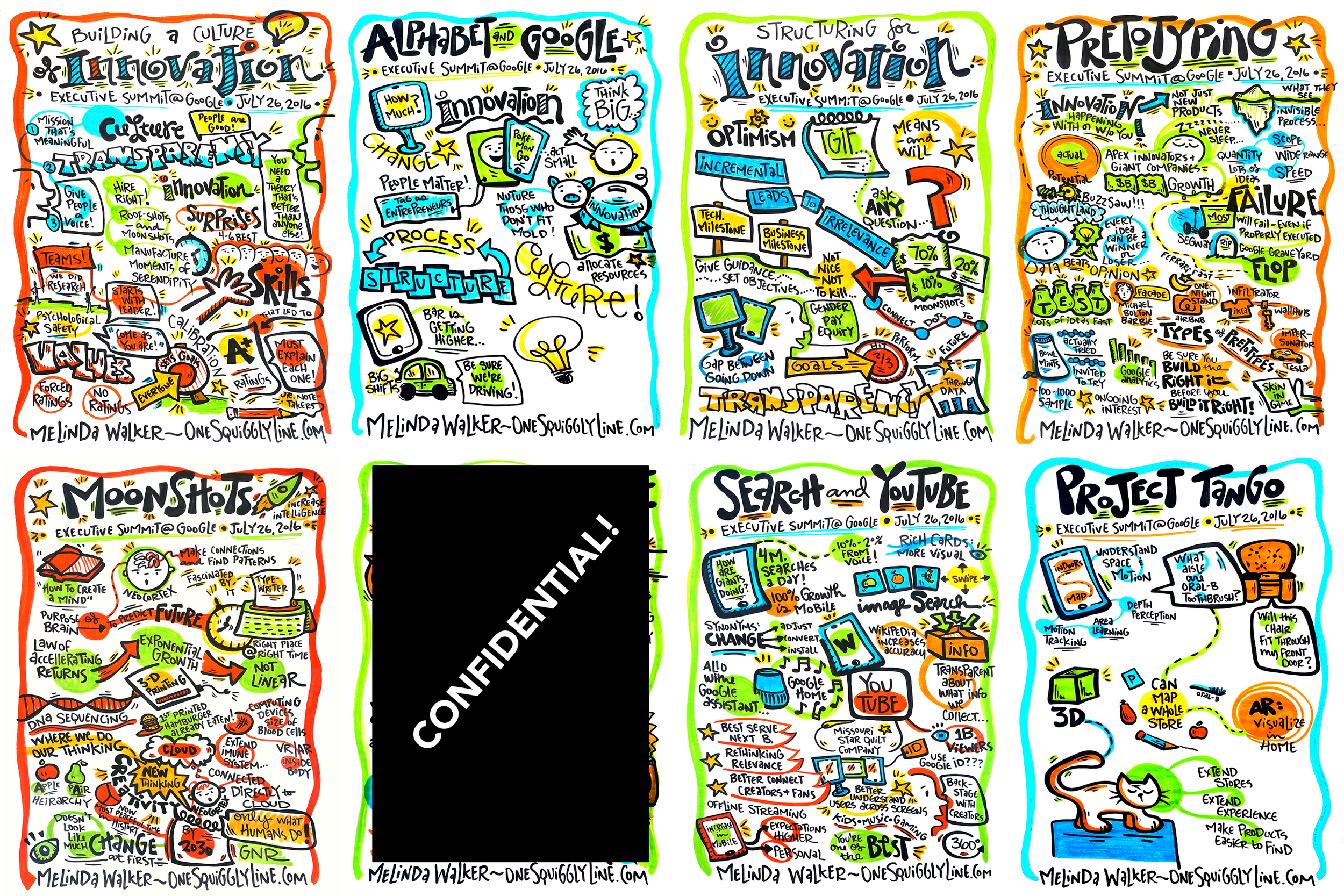 Live Illustrated Visual Notes (Graphic Recording): Executive Summit at Google HQ
