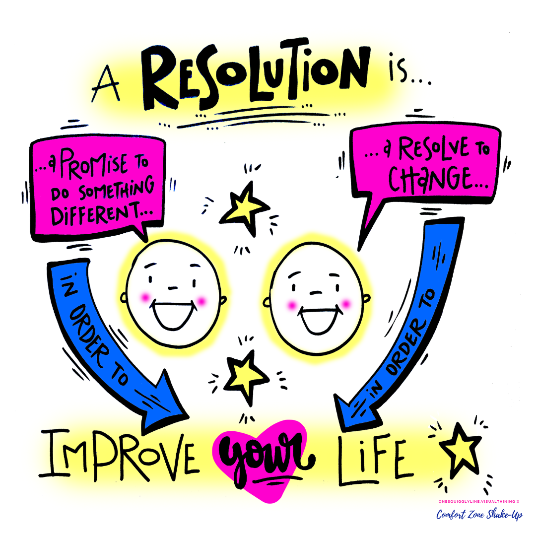 visualthinking_onesquigglyline_resolutions