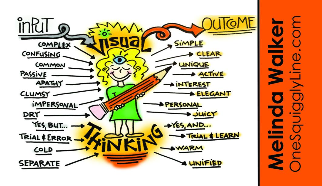 onesquigglyline_visualthinking_combiningelements