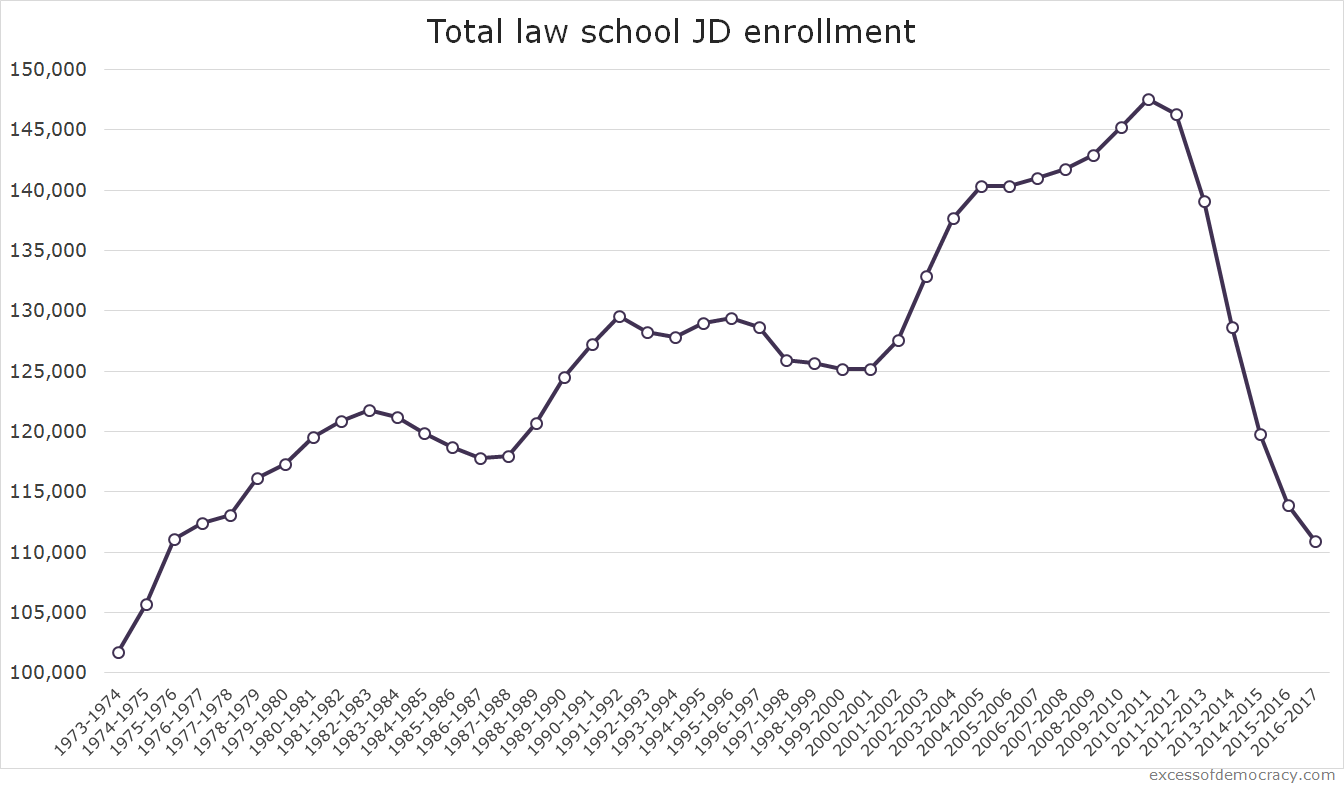 totallawenrollment2016.png