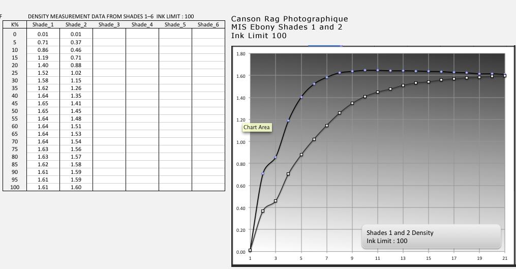 Canson Rag Photographique MIS-Ebony 100%