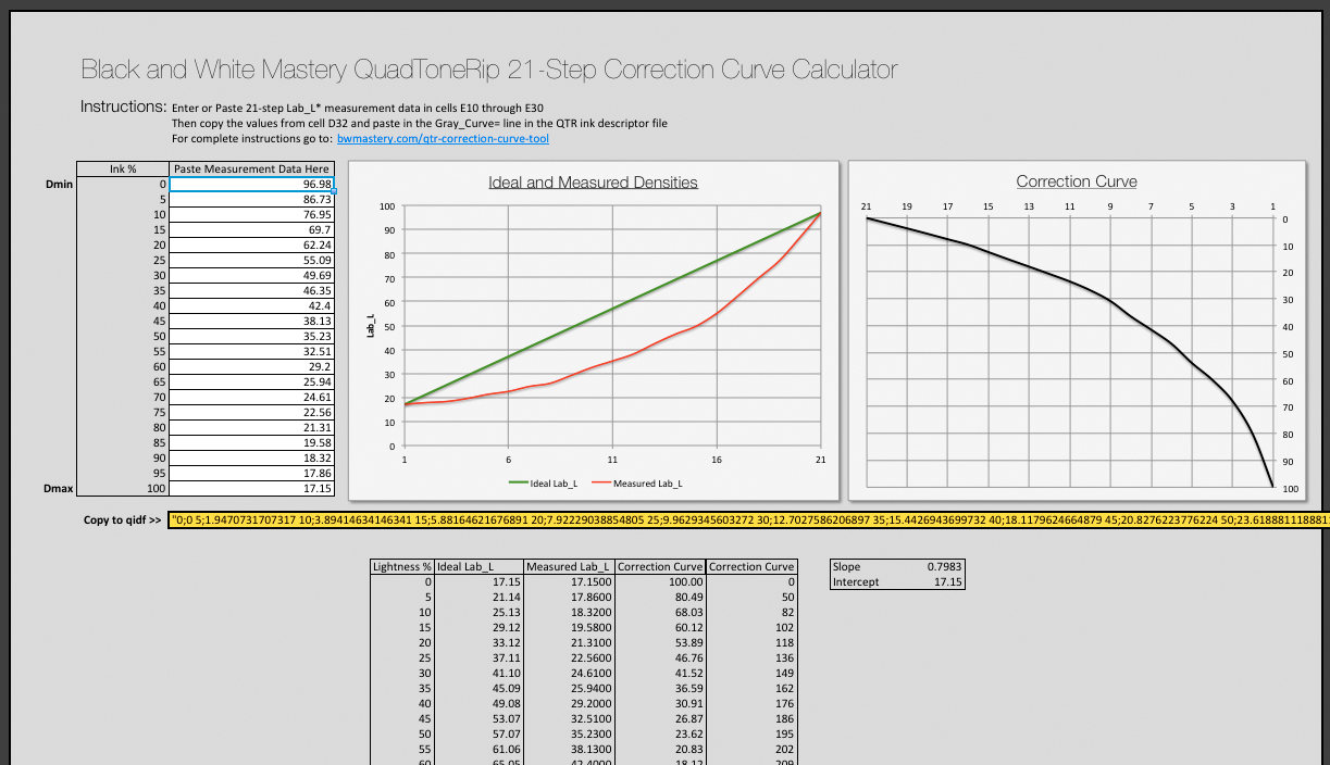 QTR-Correction-Curve-Tool — Black and White Mastery