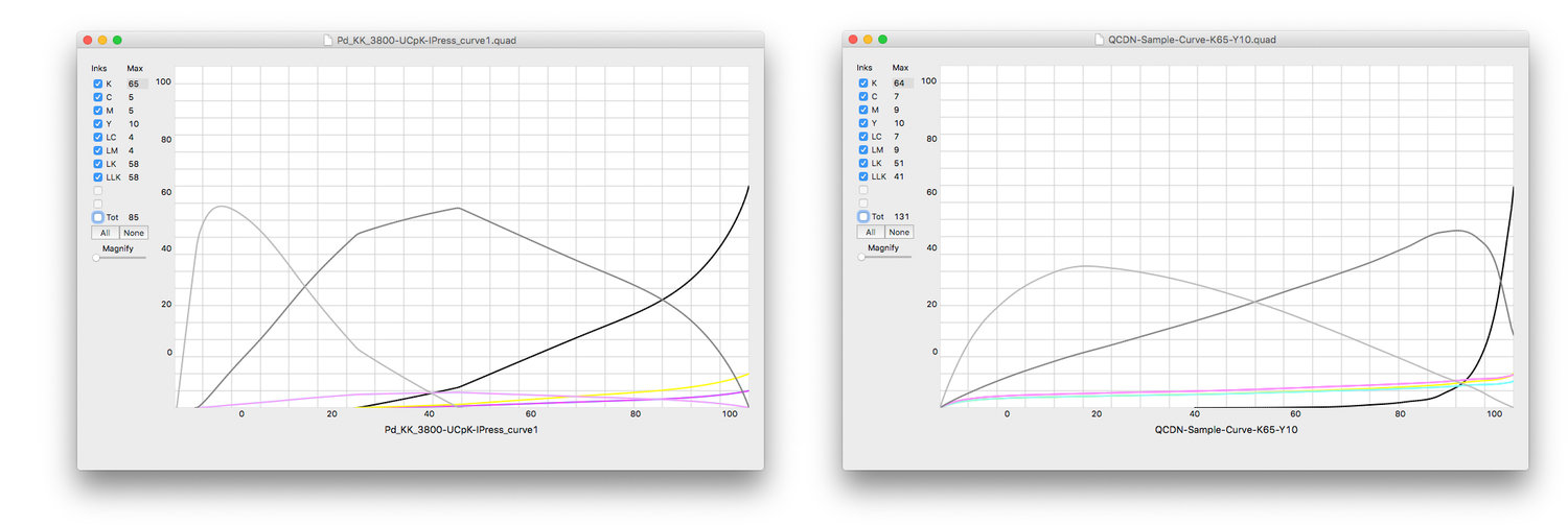 QTR curve comparison.jpeg