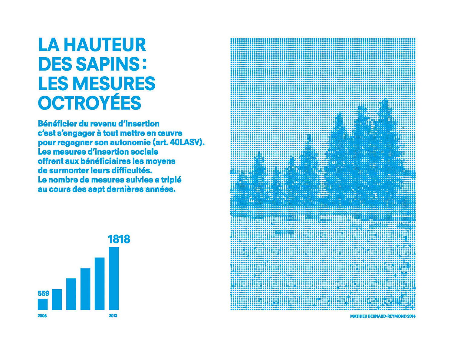 Captions design by  Nicolas Robel, Bülb Grafix