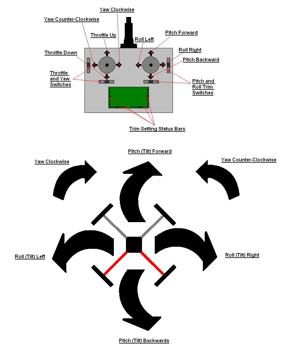 ControlsAndTransmitter.png