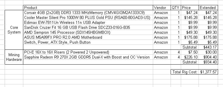 Litecoin Mining Rig 4 R9 270x Gpus Cooking Circuits