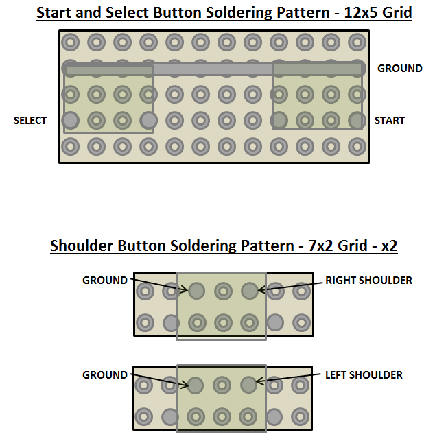 Start Select and Shoulders.png