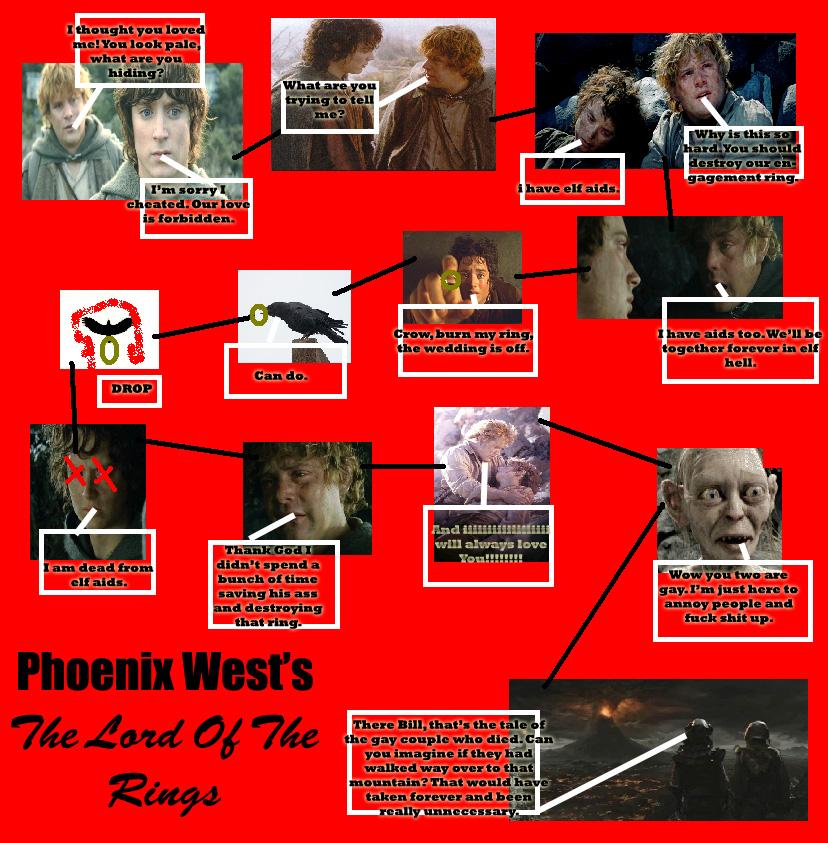 Phoenix's Version LOTR copy.jpg