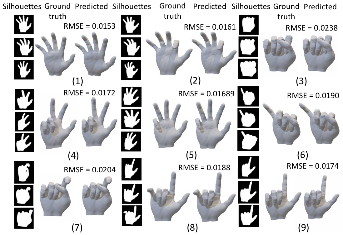 3D Hand Shape Tracking