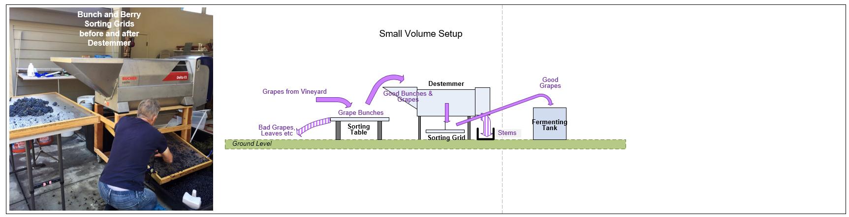 Small Volume Setup.png