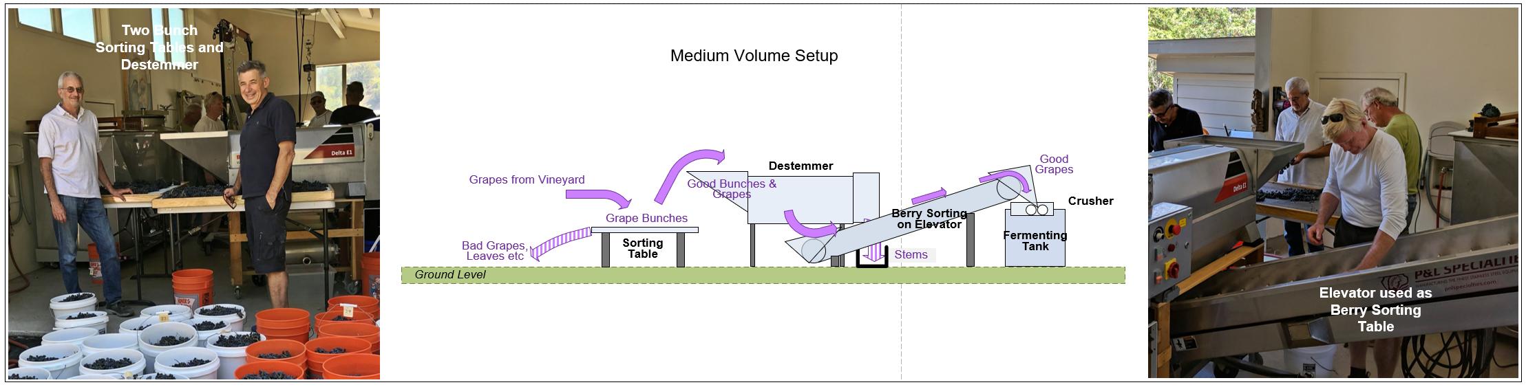 Medium Volume Setup.png