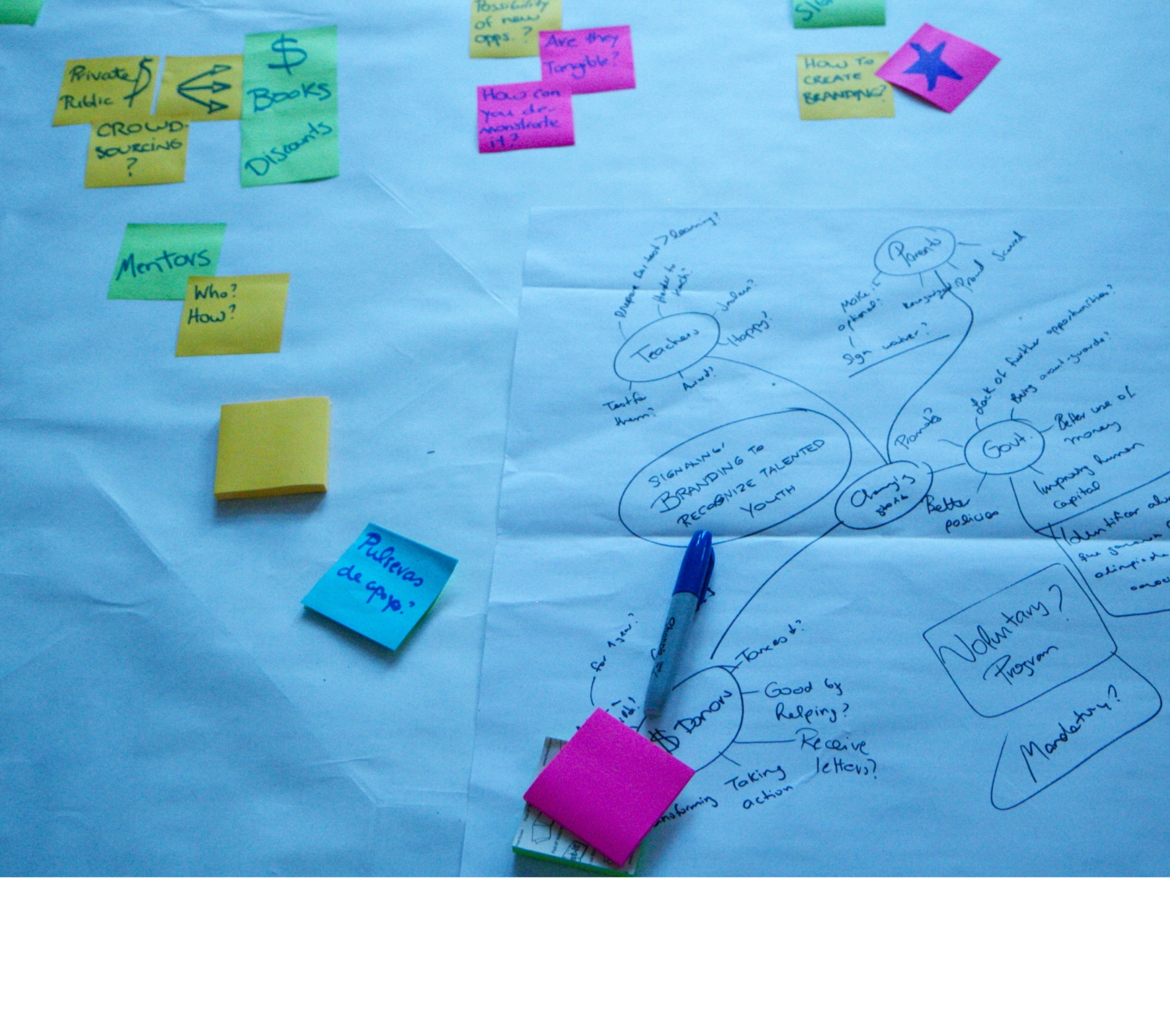 design thinking 2.png