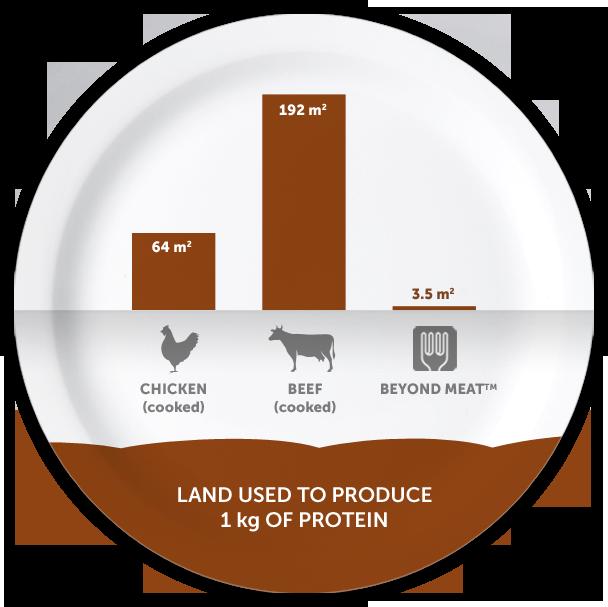 Land Use image gates.png
