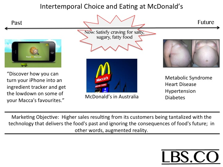 "McDonald's use and new interpretation of ""Augmented Reality"""