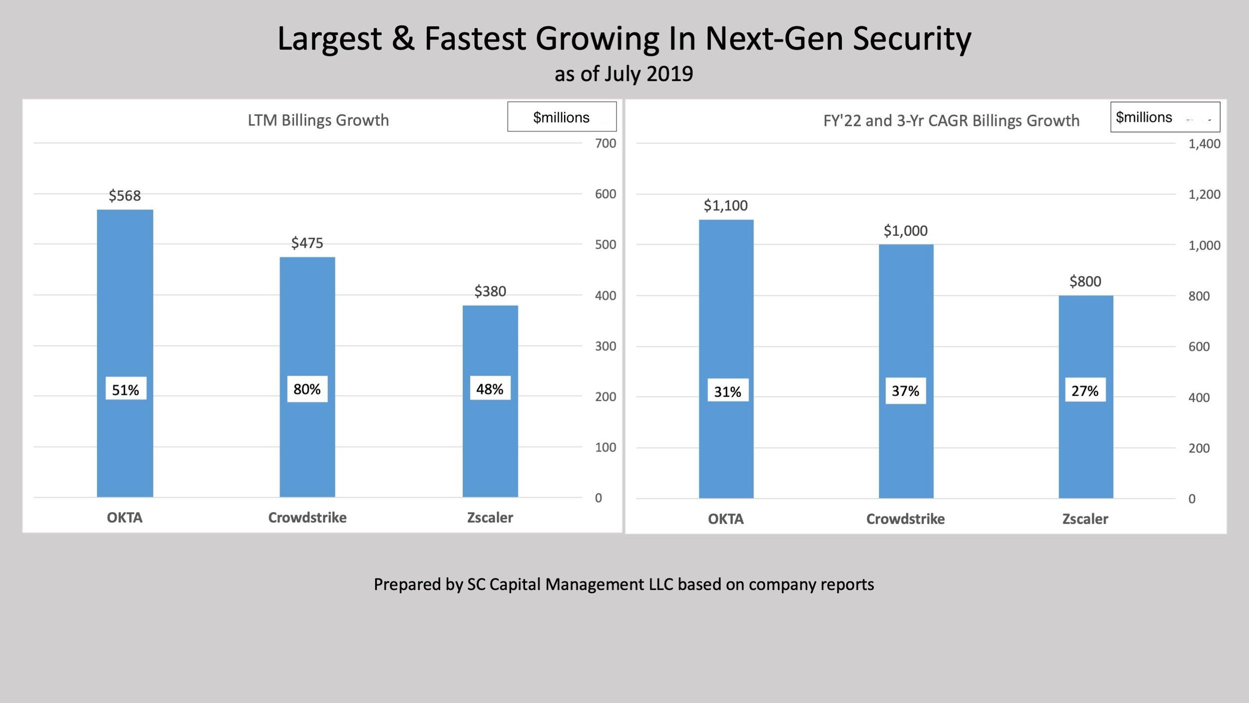 Cloud Security Growth Stocks.jpg