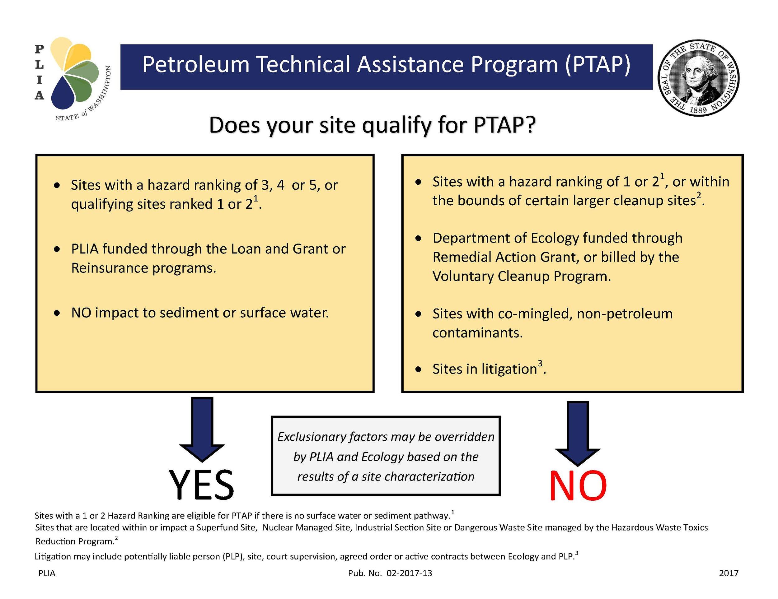 PTAP eligibility criteria.