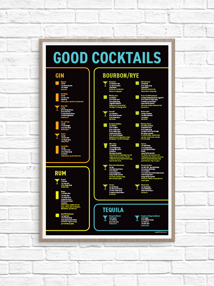 IMAGE: A framed poster containing my favorite cocktail recipes.