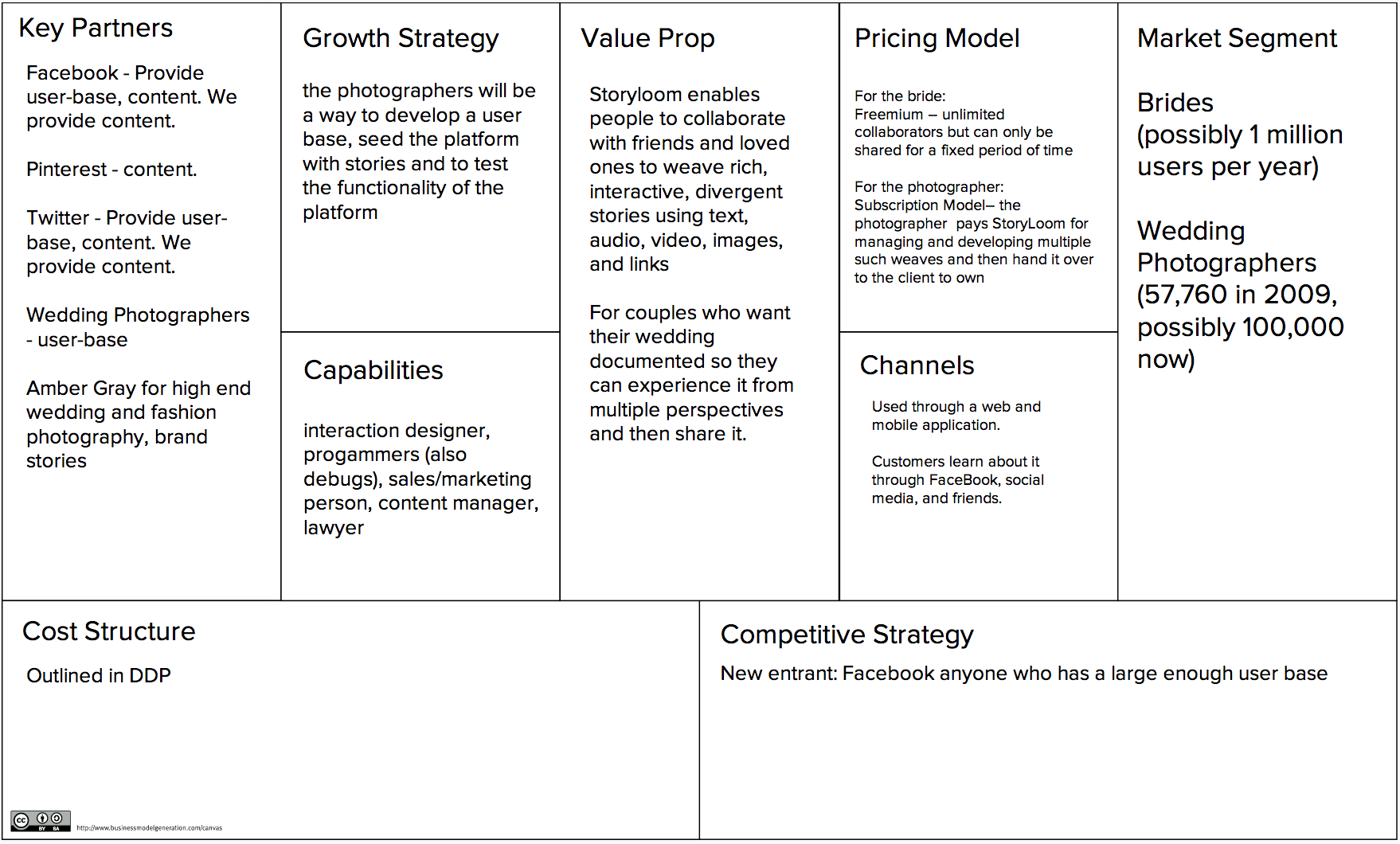 A first stab at the Business Model Canvas