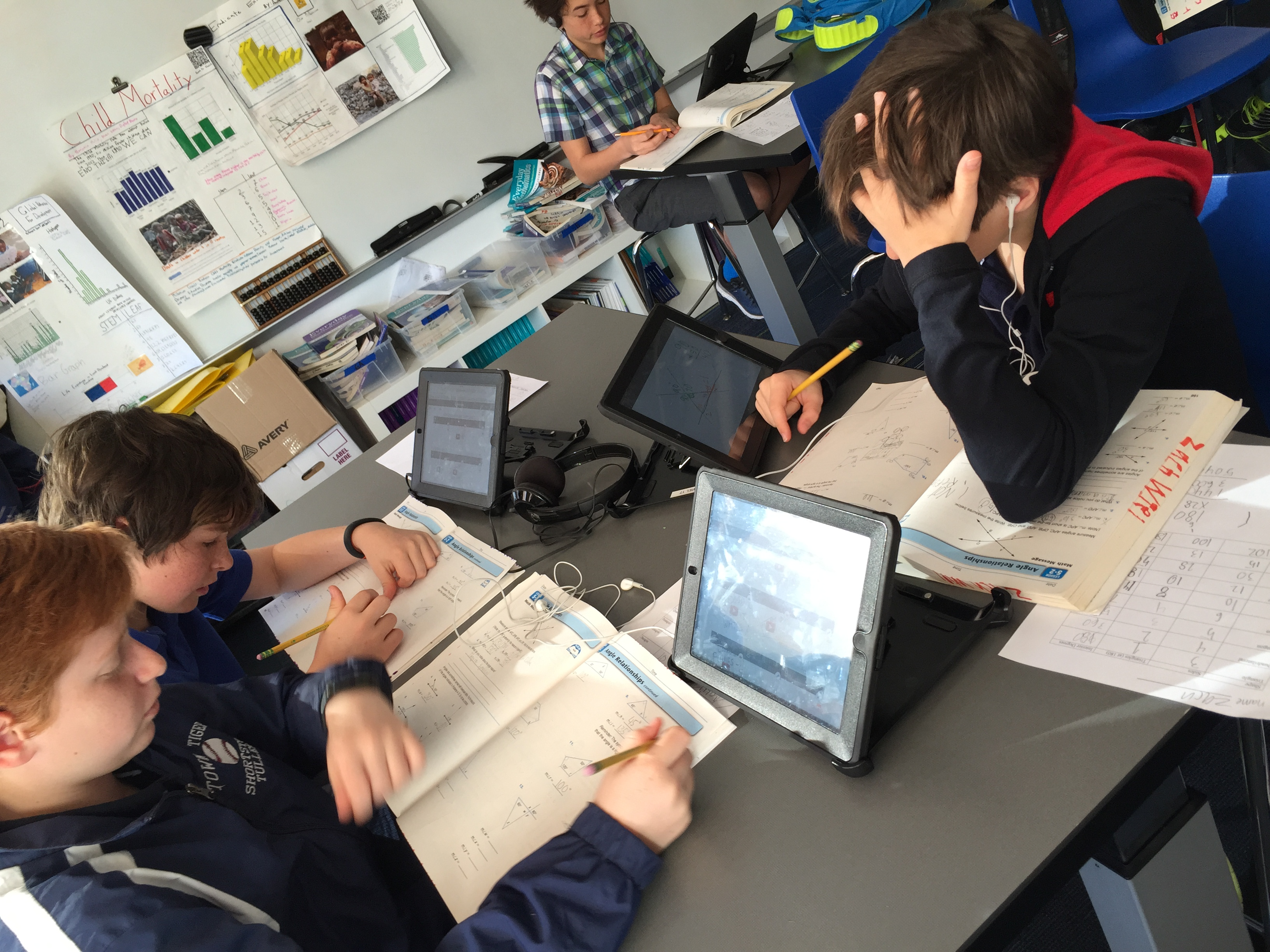 6th grade boys tackle interior angle measurements using video instruction at their own pace.