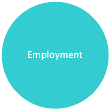 Employment.png