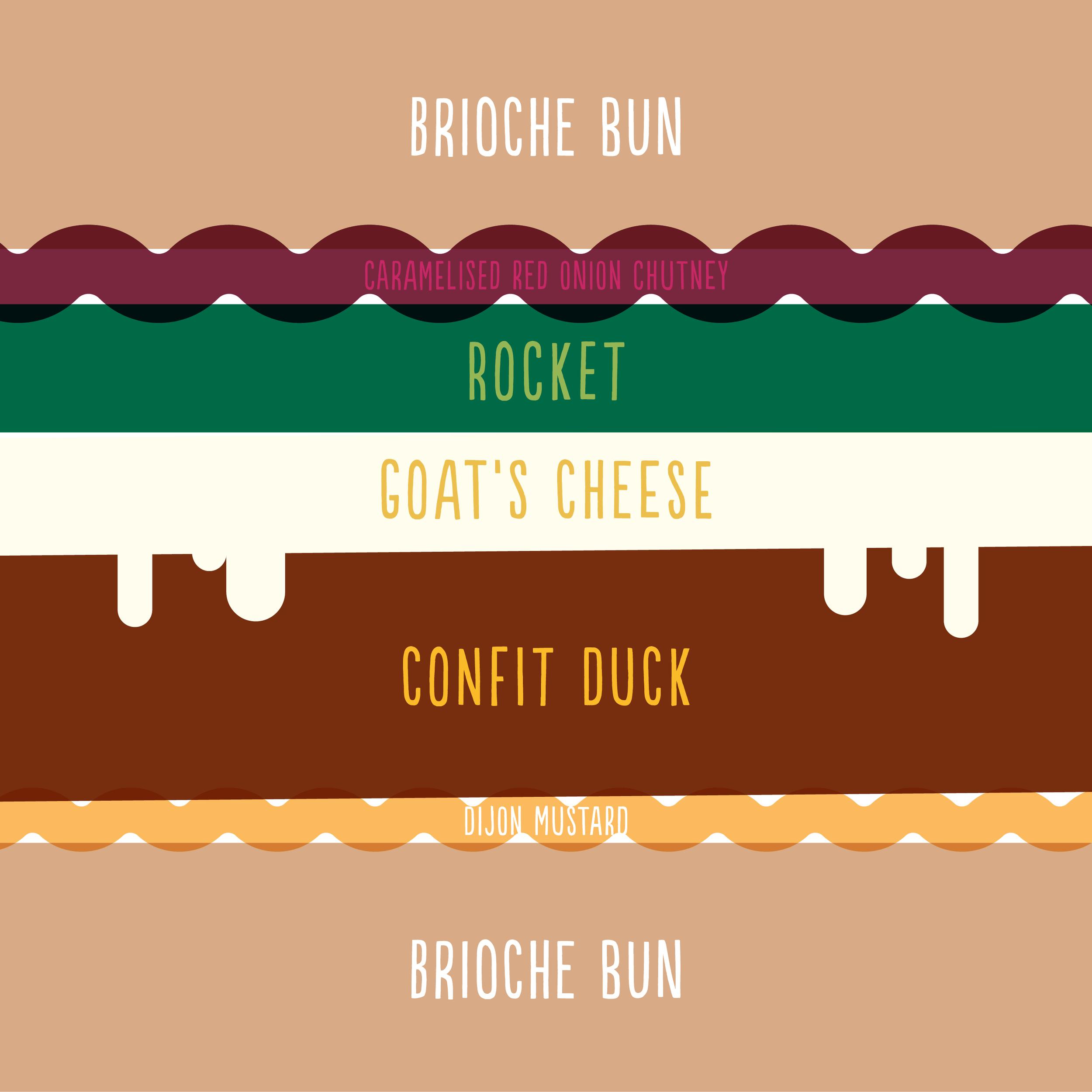 Confit-duck-goats-cheese-rocket-red-onion-chutney-sandwich.jpg