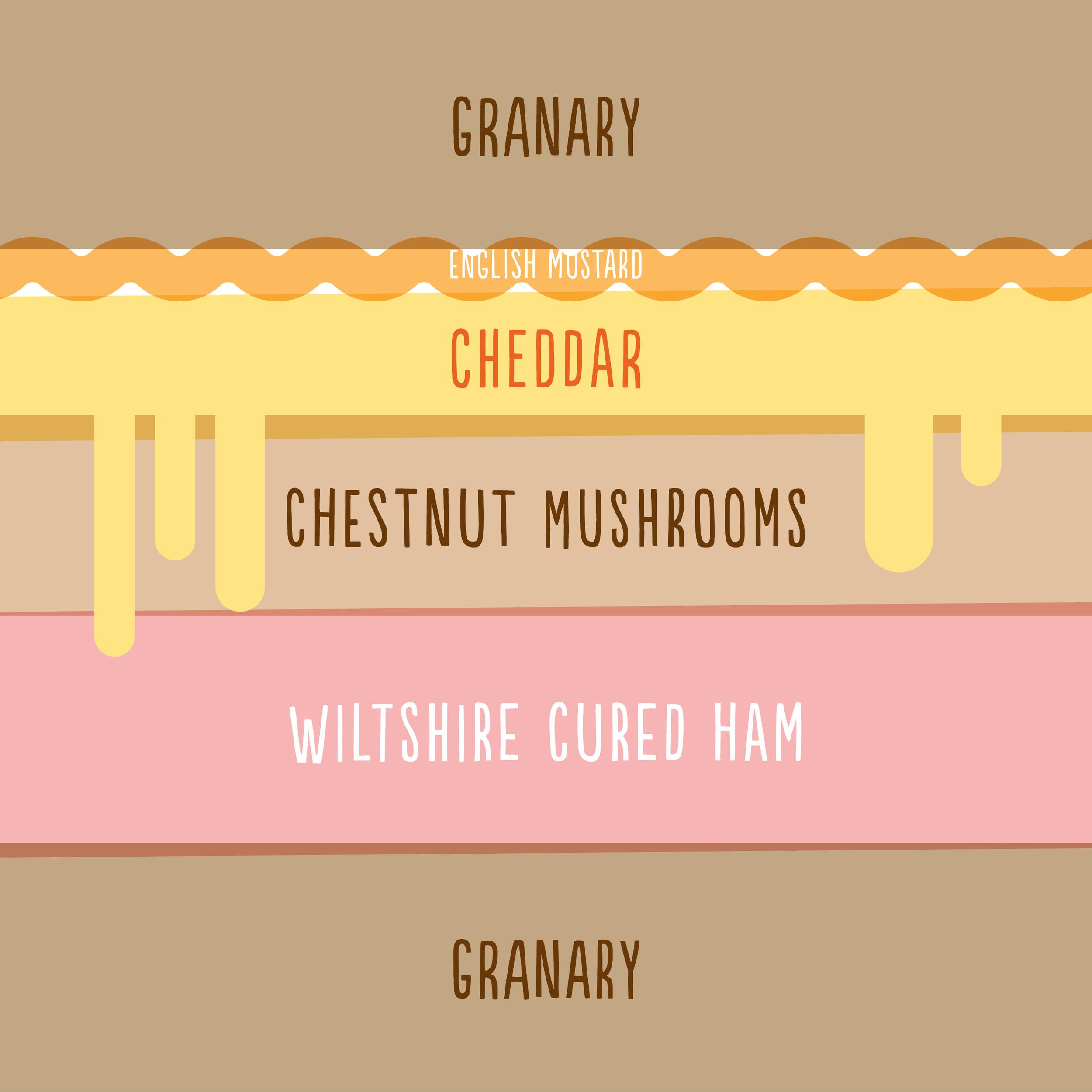Ham-mushroom-cheddar-toastie.jpg
