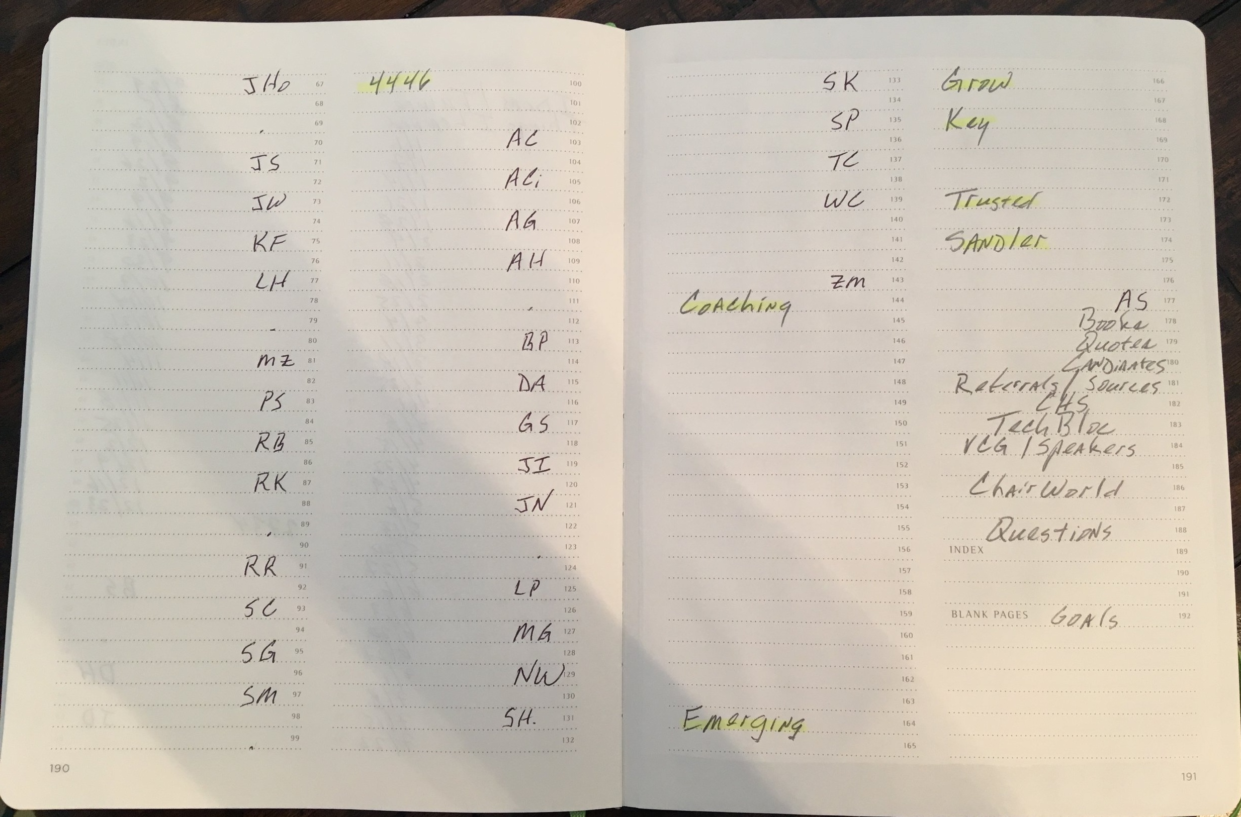 I use an initial system for members and assign each 2 pages for 121 notes. I block other pages for coaching, groups and boards.