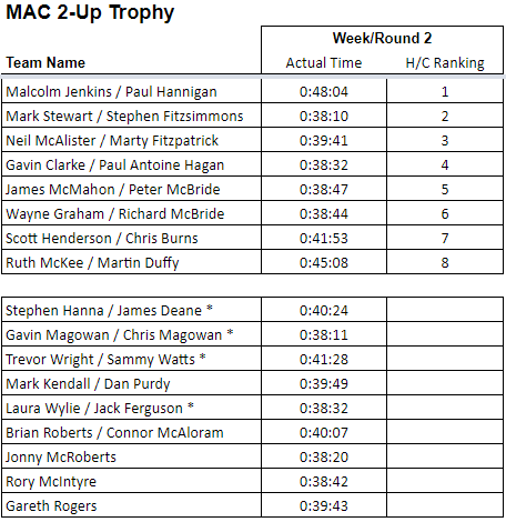 Results.0 Mac 2up 110419.png