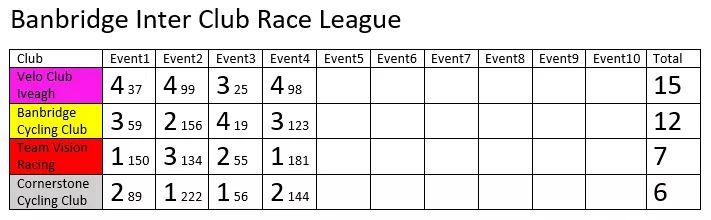Round 4 Results.jpg