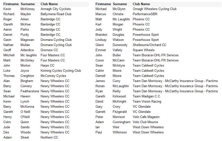 RAce1 Start List.JPG