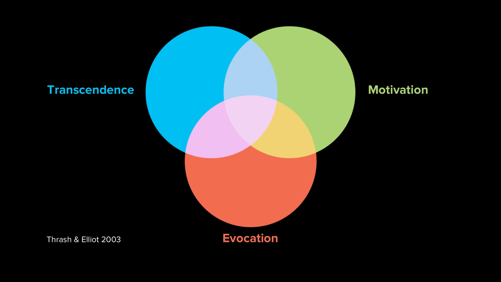 2014.10.17 - -How Are Ideas Connected- Drawing the Design Process of Idea Networks in Global Game Jam- - Meaningful Play 2014 3.jpeg