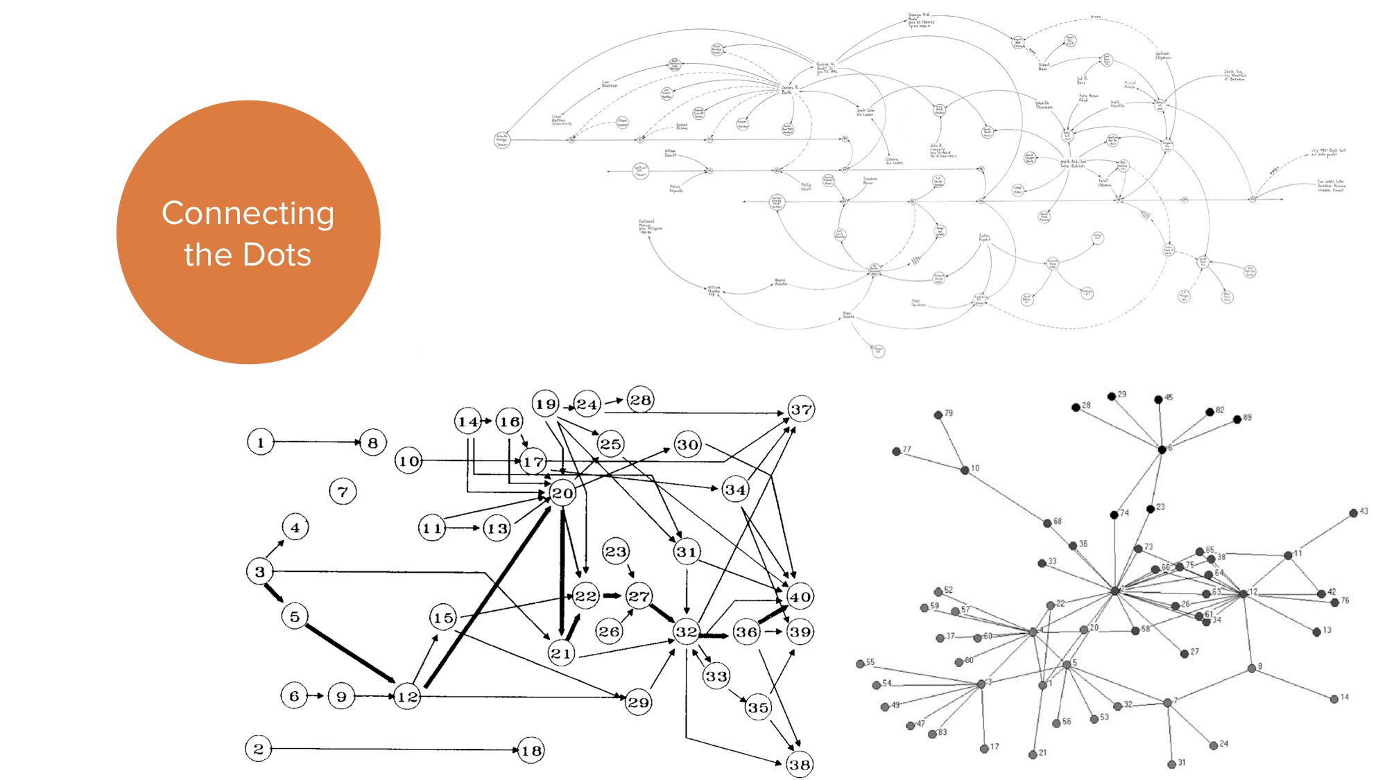 2014.10.17 - -How Are Ideas Connected- Drawing the Design Process of Idea Networks in Global Game Jam- - Meaningful Play 2014 5.jpeg