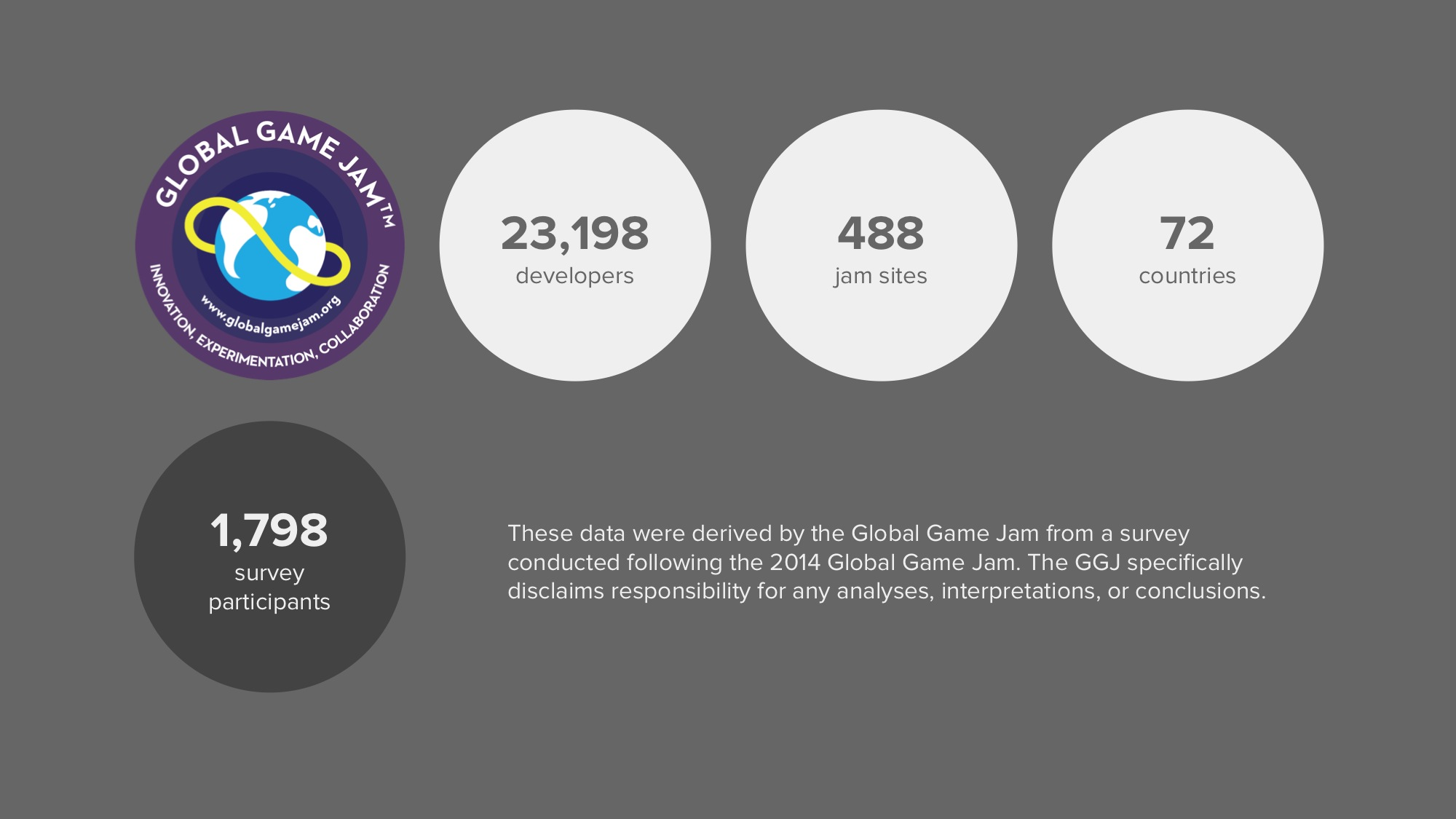 2014.10.17 - -How Are Ideas Connected- Drawing the Design Process of Idea Networks in Global Game Jam- - Meaningful Play 2014 7.jpeg