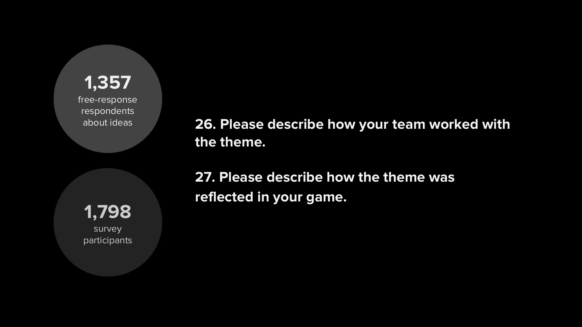 2014.10.17 - -How Are Ideas Connected- Drawing the Design Process of Idea Networks in Global Game Jam- - Meaningful Play 2014 8.jpeg