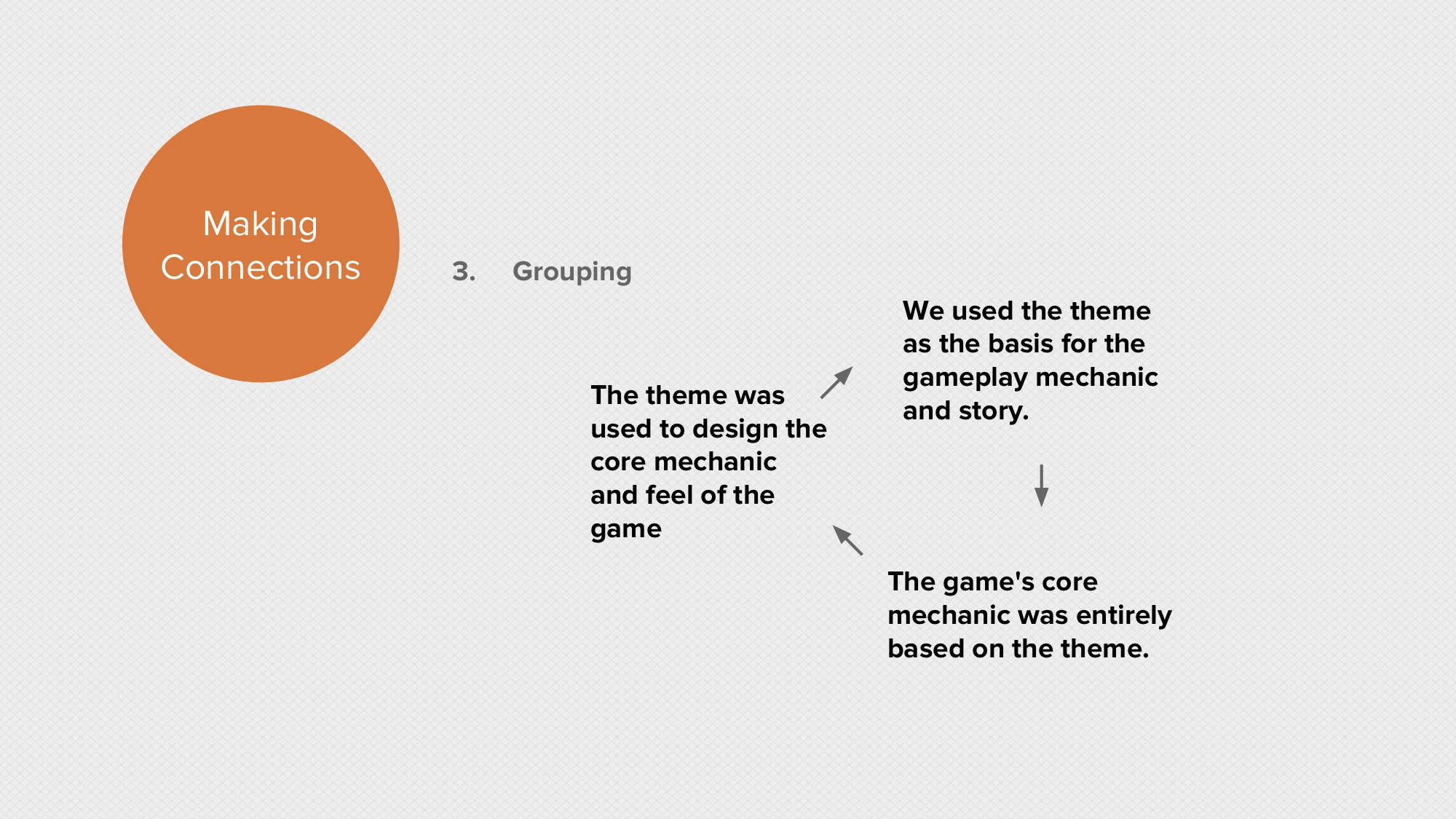 2014.10.17 - -How Are Ideas Connected- Drawing the Design Process of Idea Networks in Global Game Jam- - Meaningful Play 2014 14.jpeg