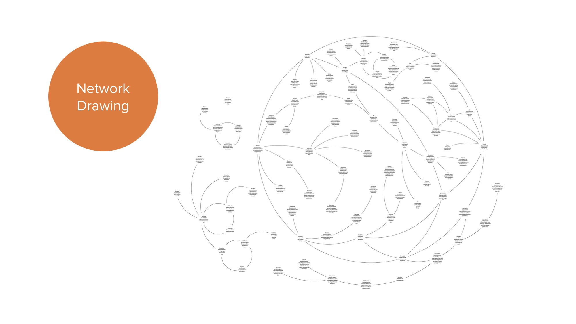 2014.10.17 - -How Are Ideas Connected- Drawing the Design Process of Idea Networks in Global Game Jam- - Meaningful Play 2014 16.jpeg