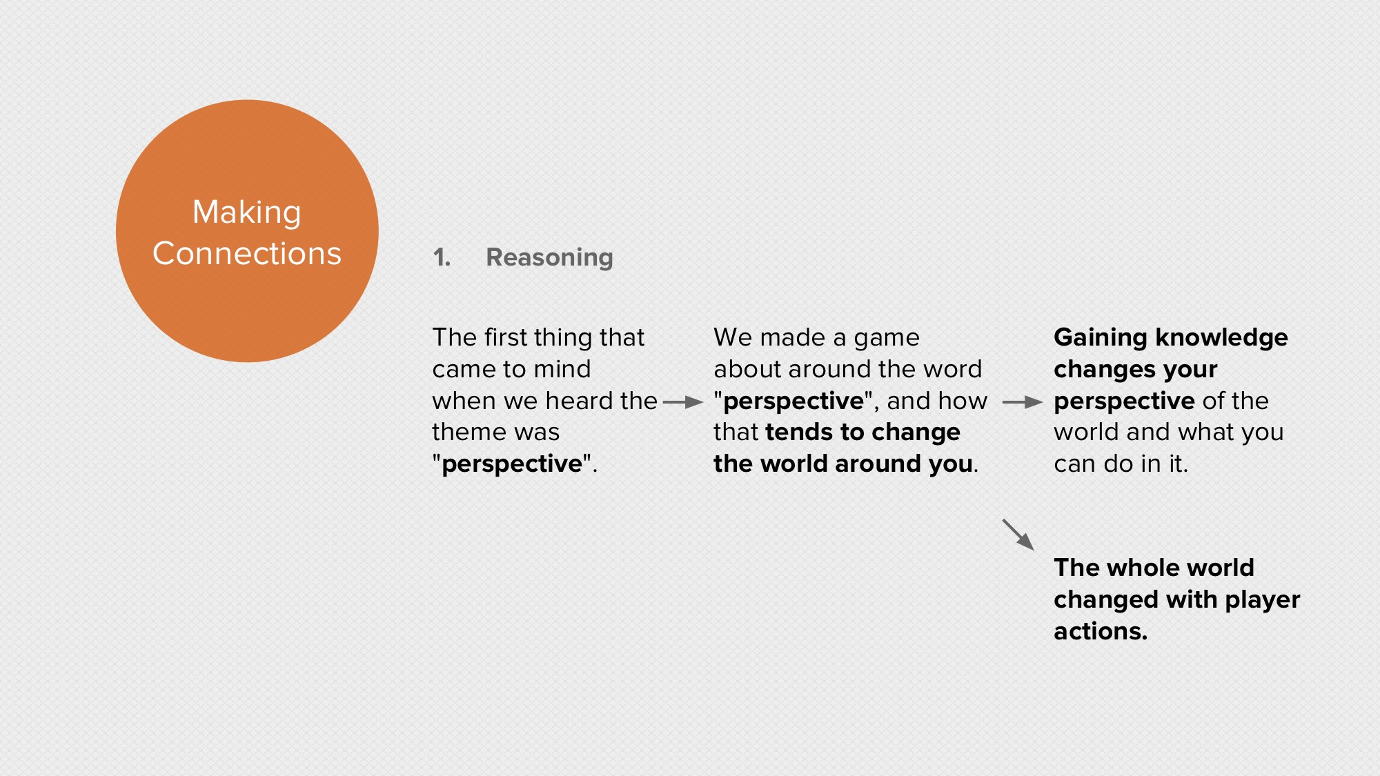 2014.10.17 - -How Are Ideas Connected- Drawing the Design Process of Idea Networks in Global Game Jam- - Meaningful Play 2014 12.jpeg