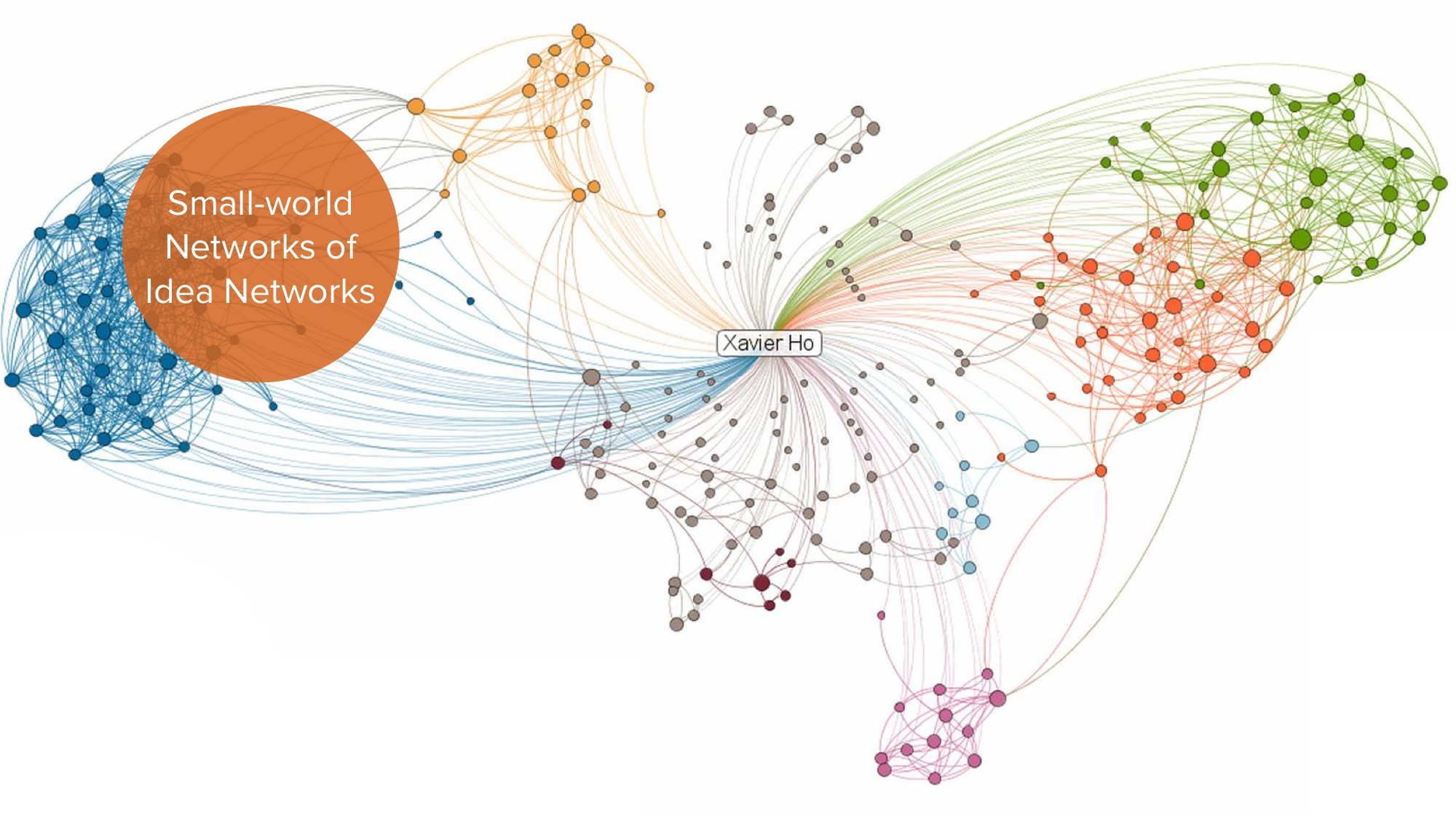 2014.10.17 - -How Are Ideas Connected- Drawing the Design Process of Idea Networks in Global Game Jam- - Meaningful Play 2014 23.jpeg