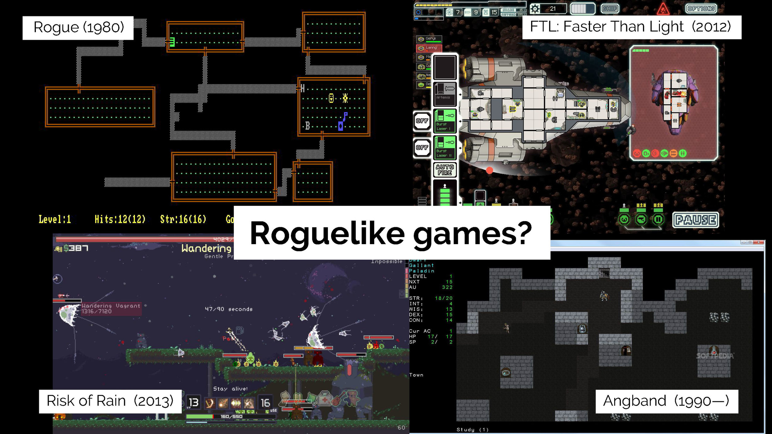 Finding Design Influence Within Roguelike Games_Page_03.jpg