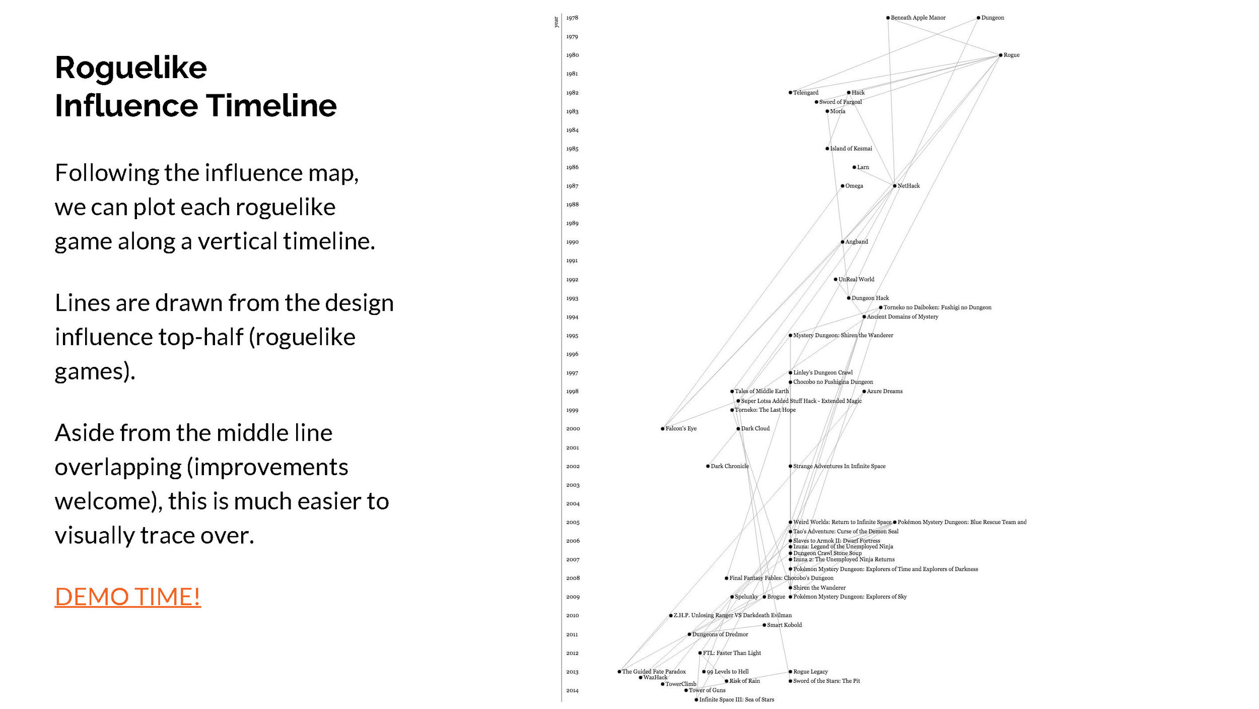 Finding Design Influence Within Roguelike Games_Page_17.jpg