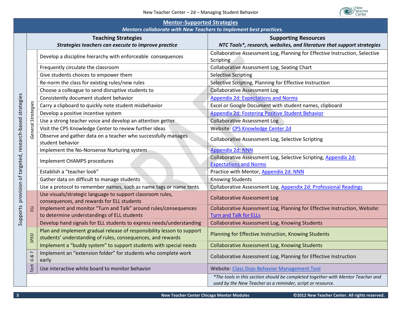 Sample page of a tool to support teacher mentors