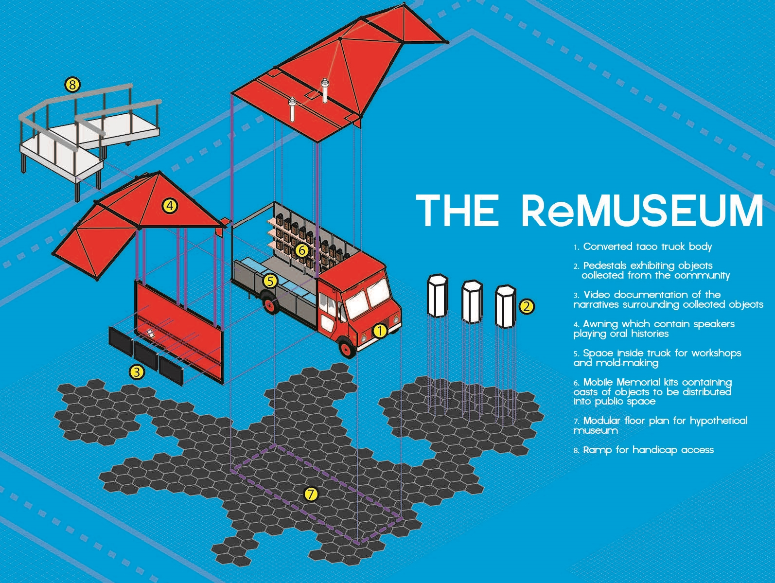 ReMuseum by Floating Lab Collective.
