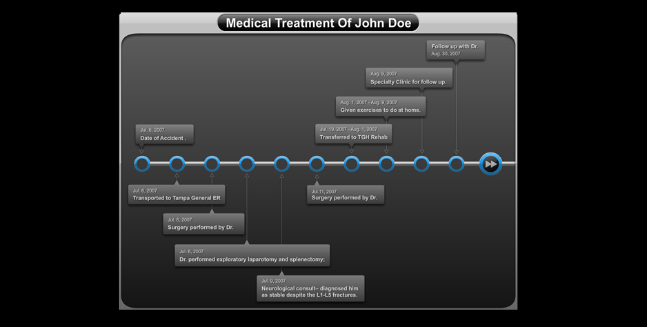 Medical Timeline Demo  Created and coded with  Flash  -  Action Script 3