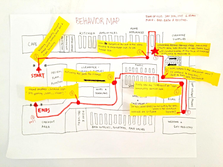 Behavior Map at Bed Bath & Beyond, 6av.